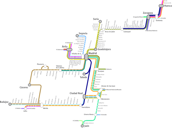 RENFE Map Madrid  Routes